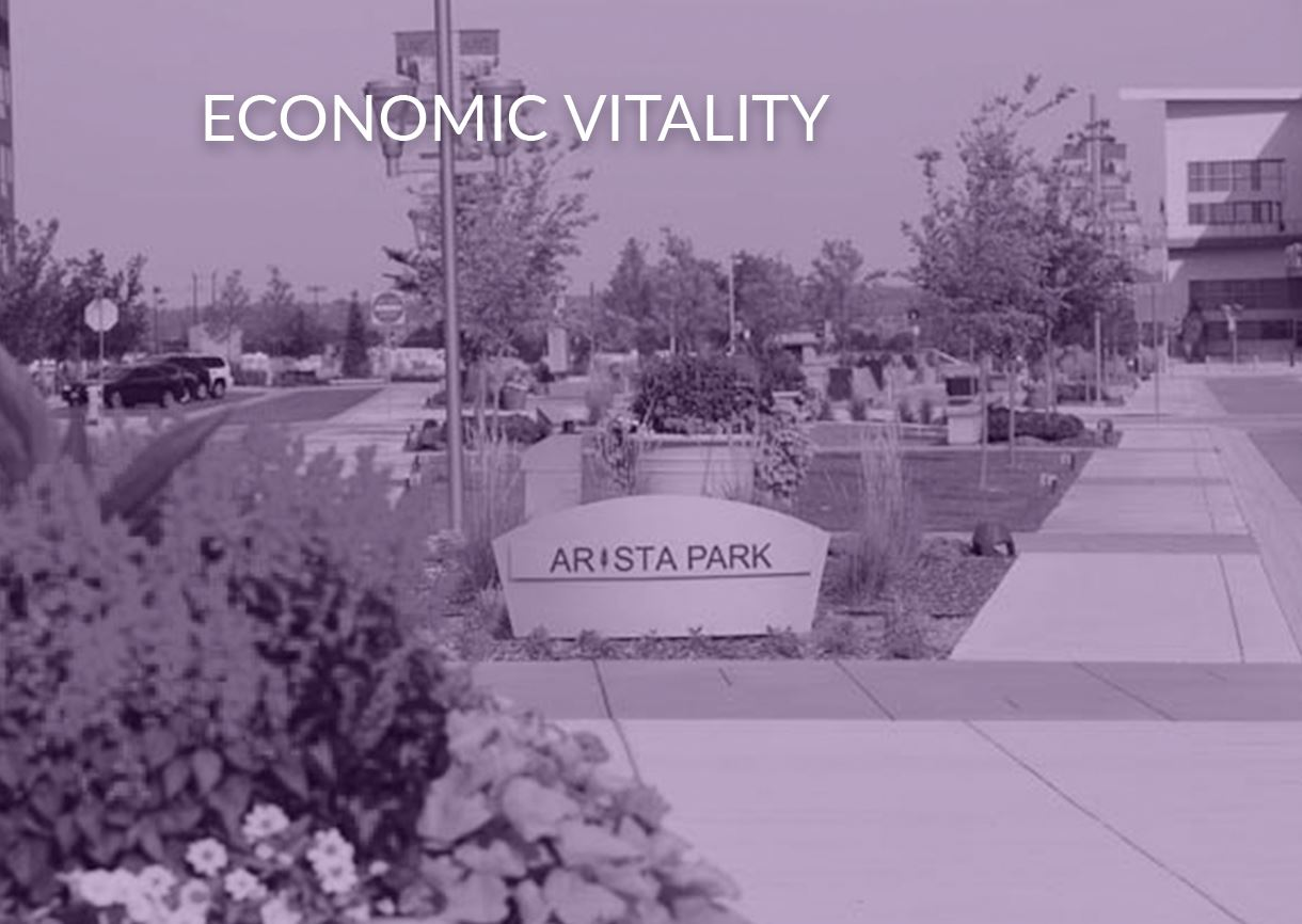 Economic Vitality Homepage Button