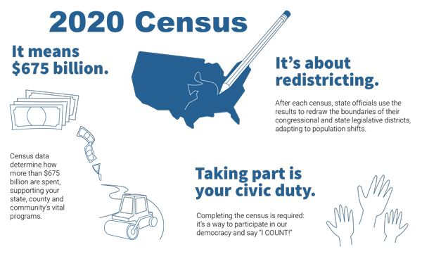 Why-is-Census-Important Opens in new window